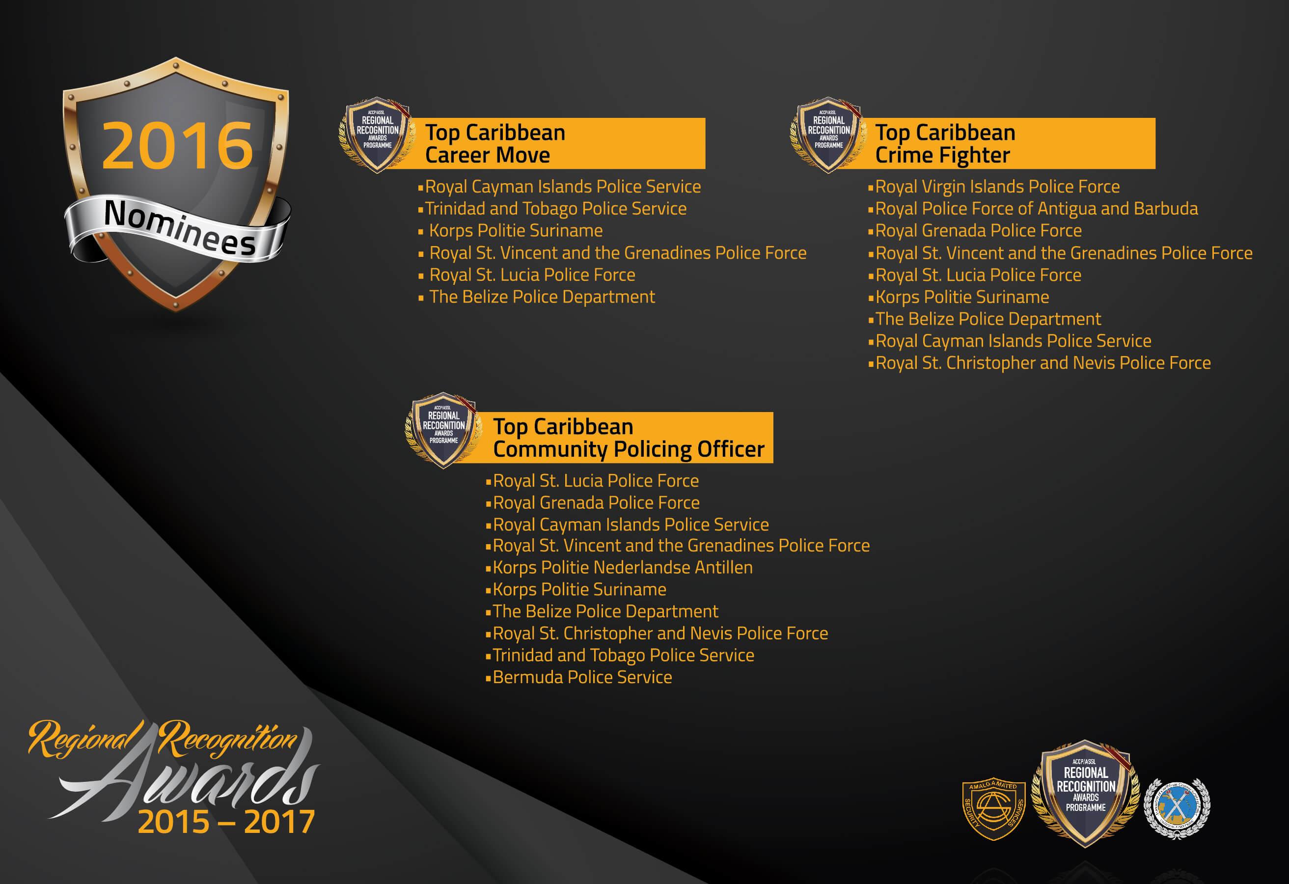 2016 Nominees